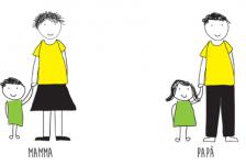 mamma-e-papà